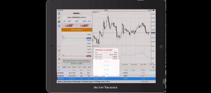 Forex Trading Videos for MT4 and MT5 | ActivTrades